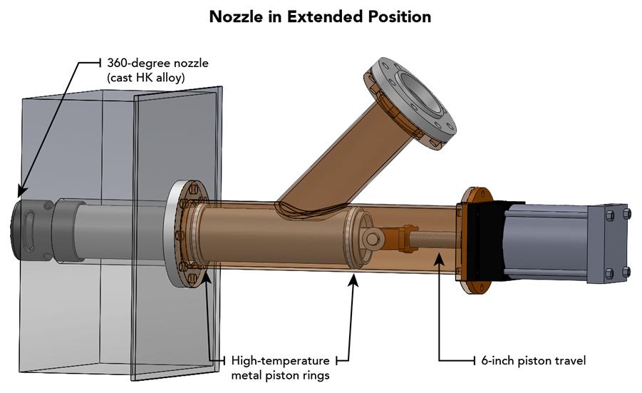 Enhancing air cannon performance nozzle design martin